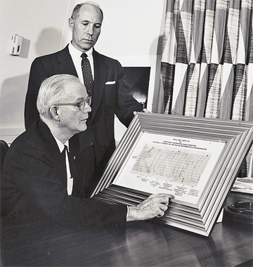 Norman Hilberry and Dean E. Dalquest with galvanometer recording of the fluctuation in a neutron density in CP-1