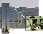 Instrumentation, Detection & Analysis